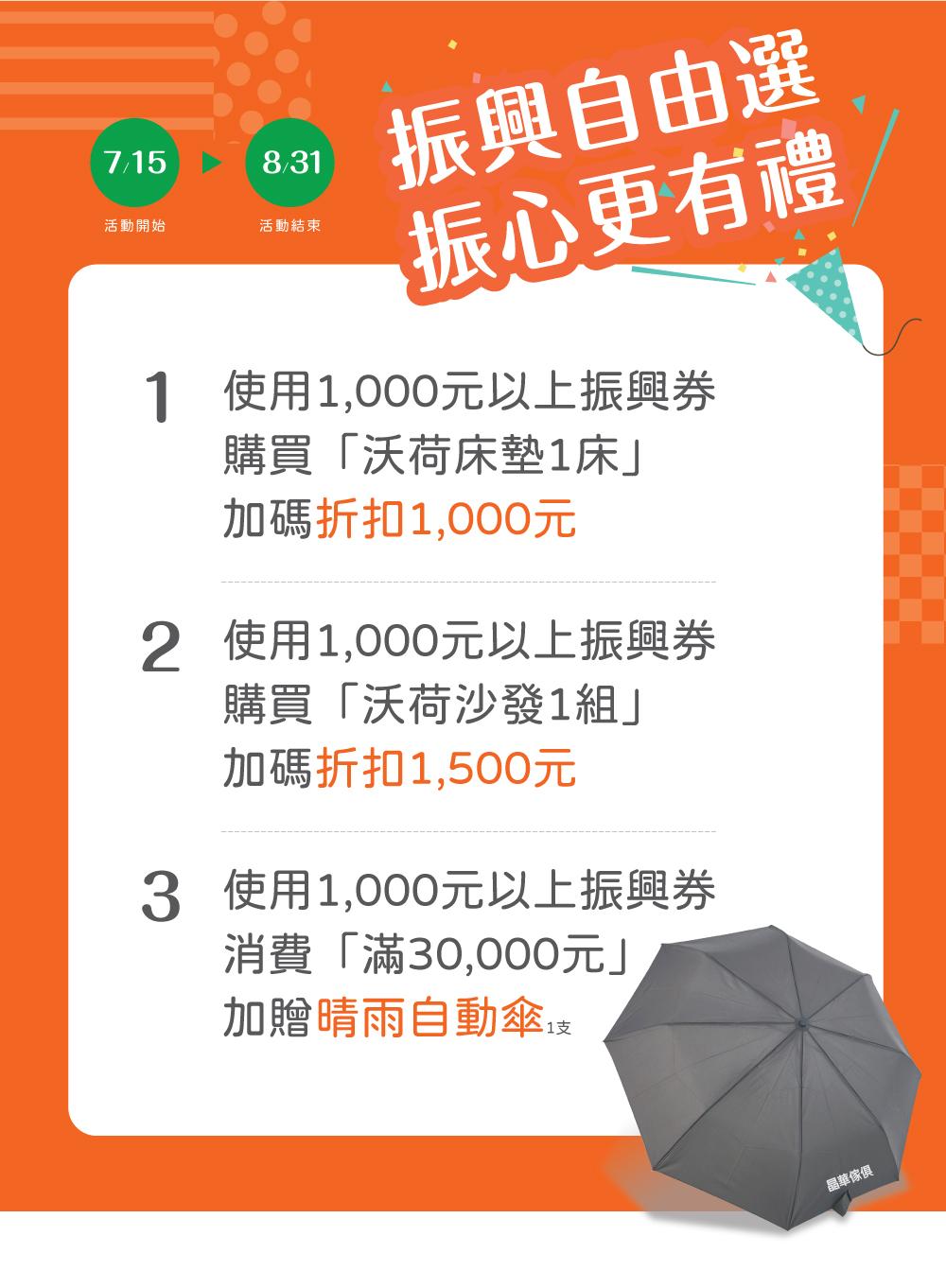 〈振興券加碼折扣〉官網活動頁圖次圖